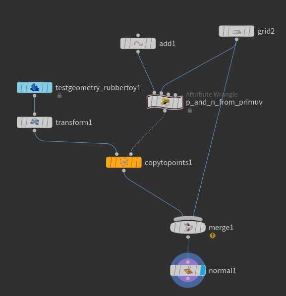 Primuv network simple.PNG